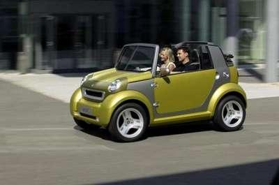 السيارات الصغيرة الأكثر طلبا وأمانا حول العالم هتلاقى