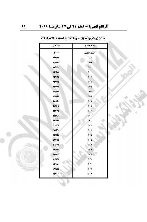 بالجداول أسعار رسوم تراخيص السيارات في مصر بعد التعديل هتلاقى